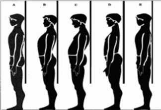 POSTURE CAN IMPROVE (TWO THINGS)